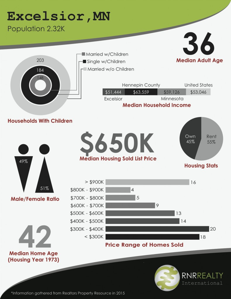 ExcelsiorInfographic